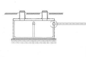 Szamba betonowe dwukomorowe